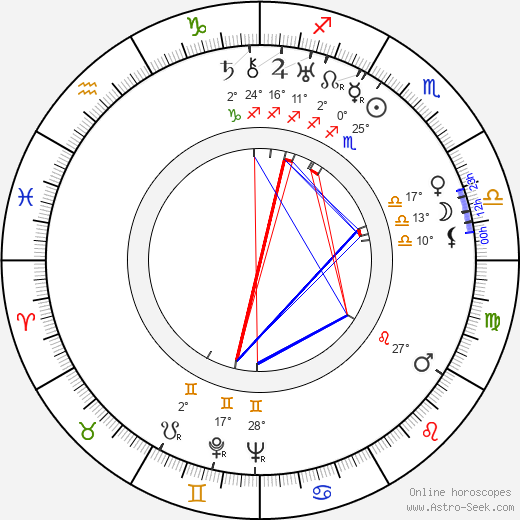 Teddy Bill birth chart, biography, wikipedia 2020, 2021