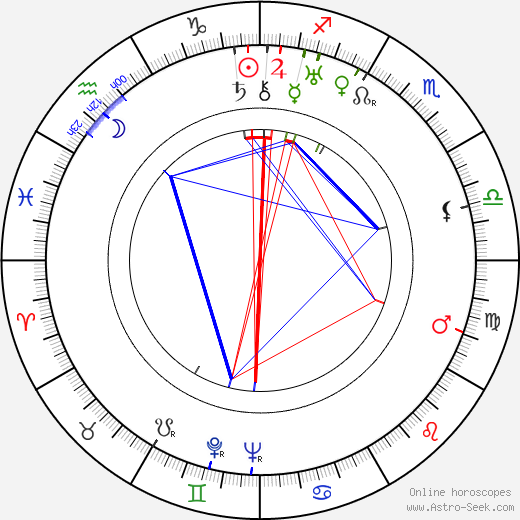 Claude Hulbert birth chart, Claude Hulbert astro natal horoscope, astrology