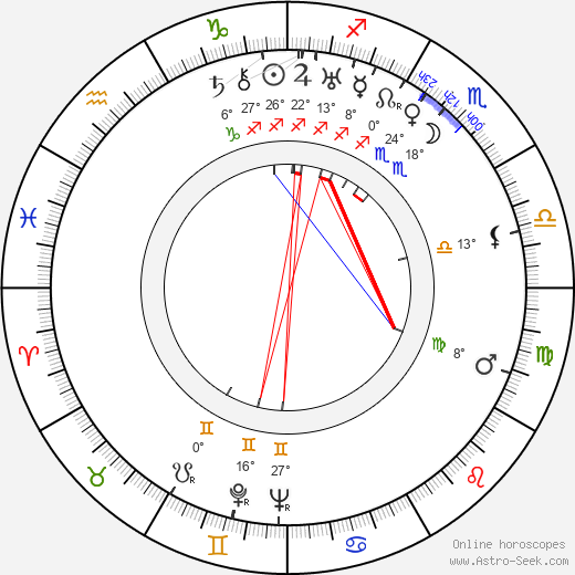 James L. Shute birth chart, biography, wikipedia 2018, 2019