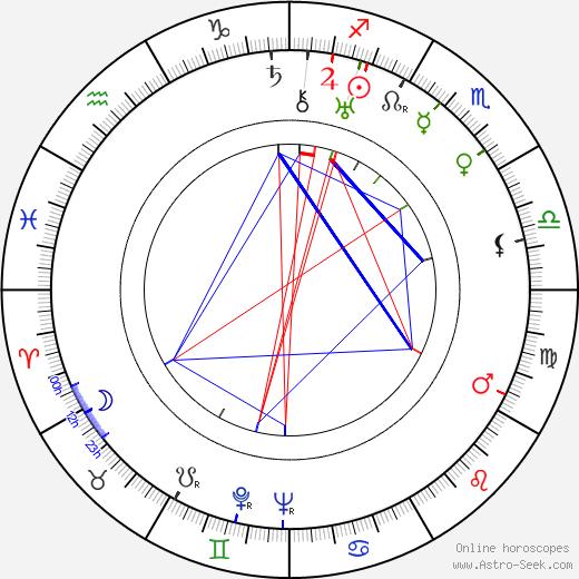 Jeffrey Sayre birth chart, Jeffrey Sayre astro natal horoscope, astrology