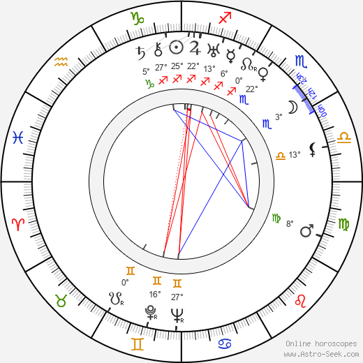 Katina Paxinou birth chart, biography, wikipedia 2020, 2021