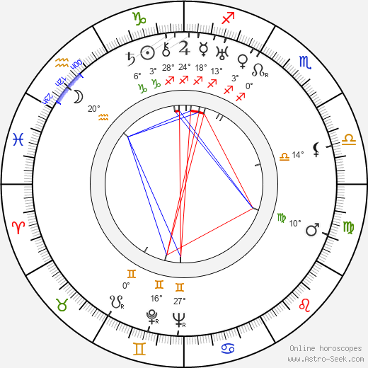 Leonard Fields birth chart, biography, wikipedia 2017, 2018