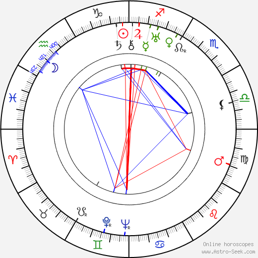 Leonard Fields astro natal birth chart, Leonard Fields horoscope, astrology