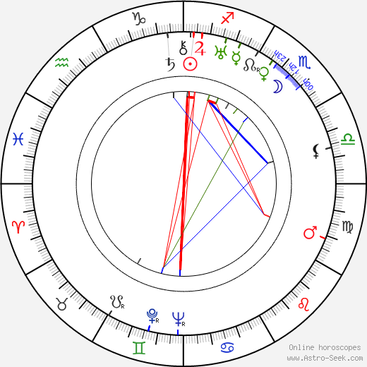 Mária Fábryová astro natal birth chart, Mária Fábryová horoscope, astrology
