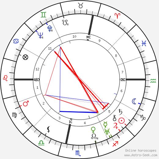 Marie Bell tema natale, oroscopo, Marie Bell oroscopi gratuiti, astrologia
