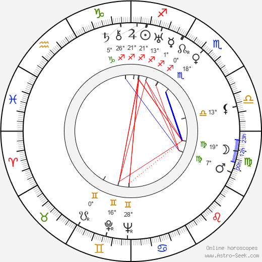 Norman Foster birth chart, biography, wikipedia 2019, 2020