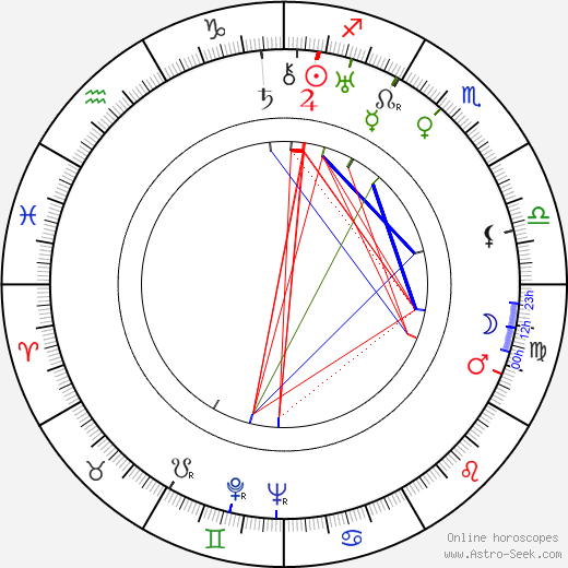 Norman Foster astro natal birth chart, Norman Foster horoscope, astrology