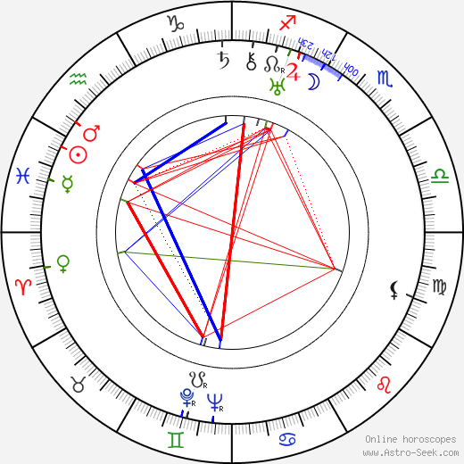 Line Noro astro natal birth chart, Line Noro horoscope, astrology