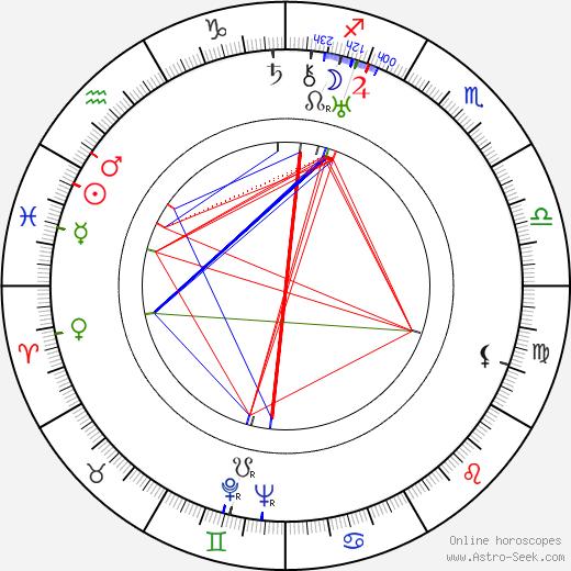 Otto Dierichs tema natale, oroscopo, Otto Dierichs oroscopi gratuiti, astrologia