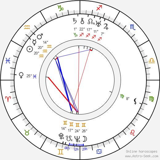 Robert De Grasse birth chart, biography, wikipedia 2020, 2021