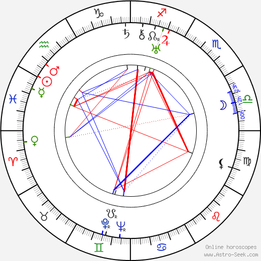 Russell Hopton astro natal birth chart, Russell Hopton horoscope, astrology