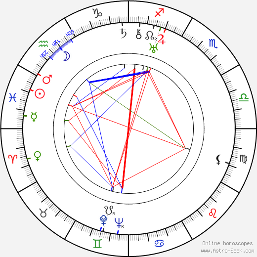 Vernon Keays tema natale, oroscopo, Vernon Keays oroscopi gratuiti, astrologia