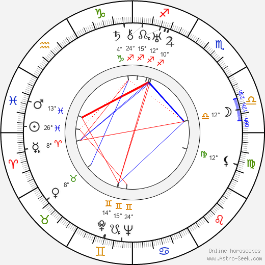 Alfred Newman birth chart, biography, wikipedia 2018, 2019