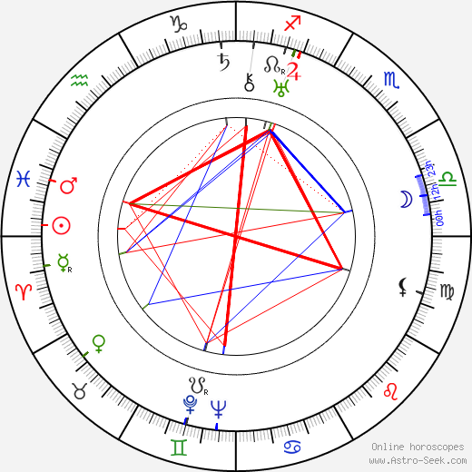 Alfred Newman astro natal birth chart, Alfred Newman horoscope, astrology
