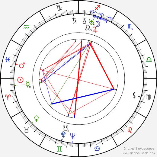 Arthur Pohl день рождения гороскоп, Arthur Pohl Натальная карта онлайн