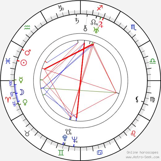 Edna Best tema natale, oroscopo, Edna Best oroscopi gratuiti, astrologia