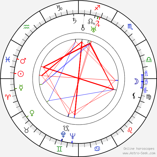 Olga Belajeff astro natal birth chart, Olga Belajeff horoscope, astrology
