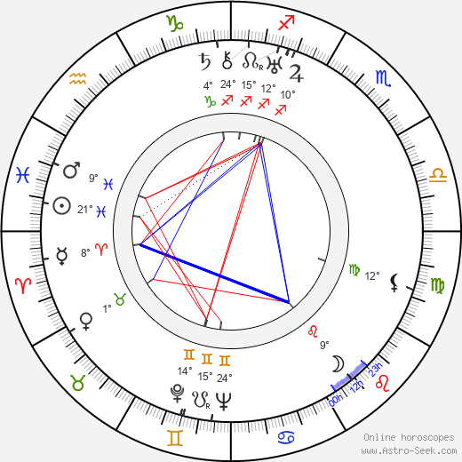 Vladimír Tomš birth chart, biography, wikipedia 2018, 2019