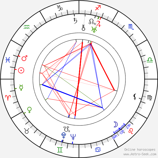 Vladimír Tomš astro natal birth chart, Vladimír Tomš horoscope, astrology