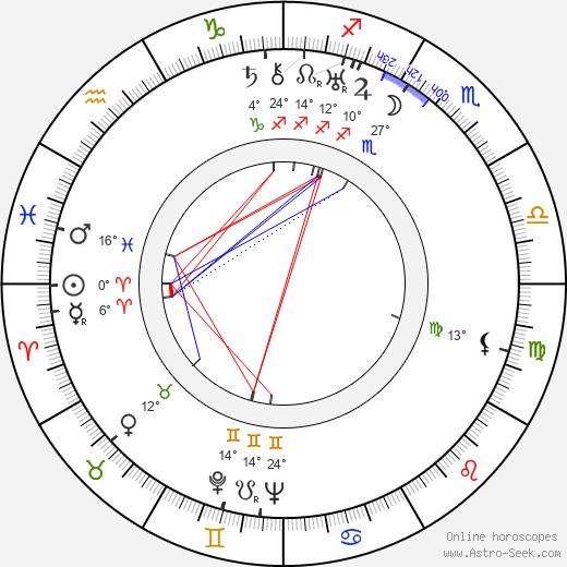 Yu Sun birth chart, biography, wikipedia 2020, 2021