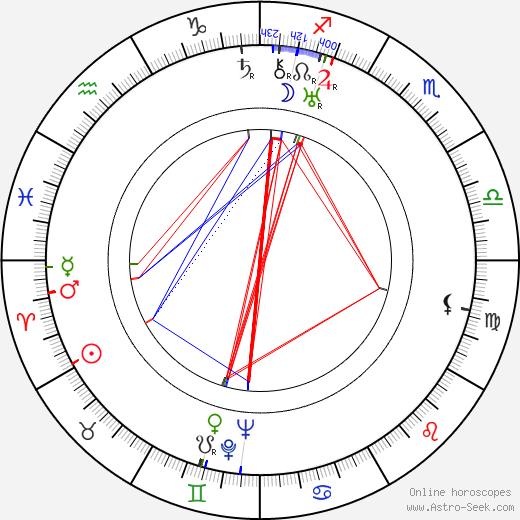 Aleš Podhorský astro natal birth chart, Aleš Podhorský horoscope, astrology