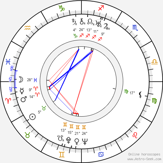 J. Elder Wills birth chart, biography, wikipedia 2019, 2020