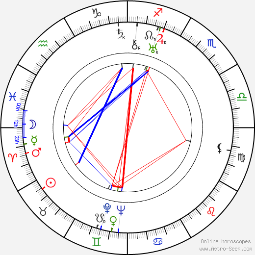 J. Elder Wills astro natal birth chart, J. Elder Wills horoscope, astrology