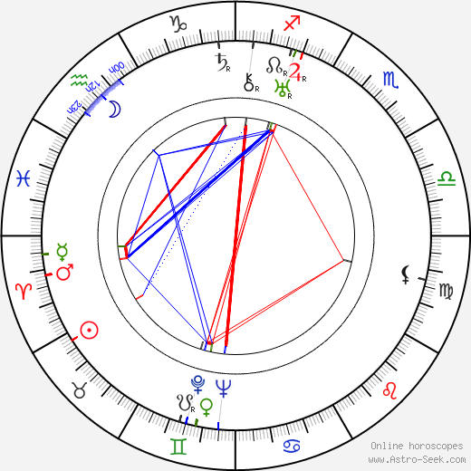 Joseph Green astro natal birth chart, Joseph Green horoscope, astrology