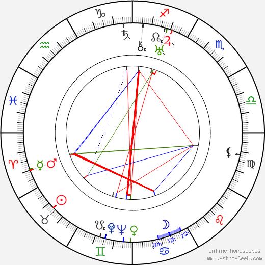 Emilie Hráská tema natale, oroscopo, Emilie Hráská oroscopi gratuiti, astrologia