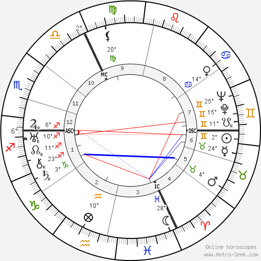 Hans Frank birth chart, biography, wikipedia 2018, 2019
