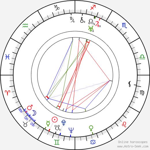 Lesley Selander tema natale, oroscopo, Lesley Selander oroscopi gratuiti, astrologia