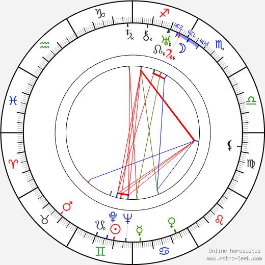 Elli Ylimaa tema natale, oroscopo, Elli Ylimaa oroscopi gratuiti, astrologia