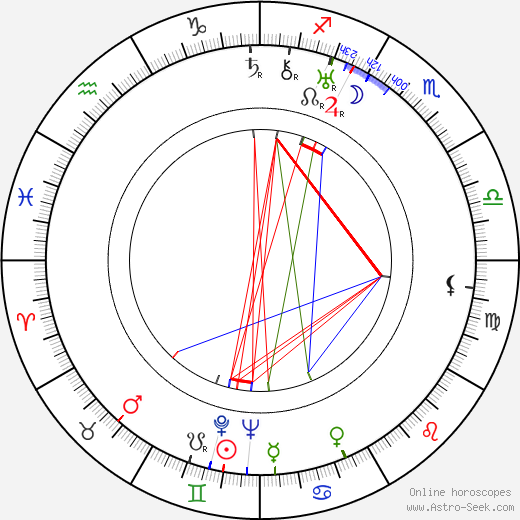 Jules Sylvain tema natale, oroscopo, Jules Sylvain oroscopi gratuiti, astrologia