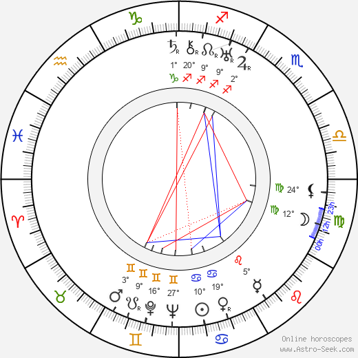 Charlotte Scheier-Herold birth chart, biography, wikipedia 2018, 2019