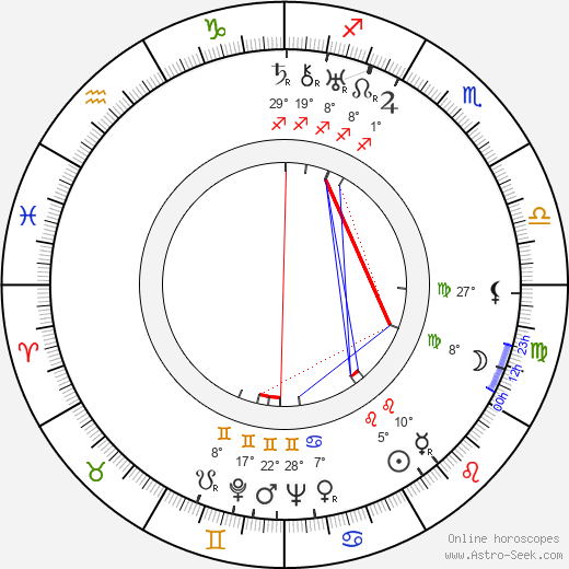 Eyvind Johnson birth chart, biography, wikipedia 2018, 2019
