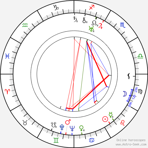 Eyvind Johnson astro natal birth chart, Eyvind Johnson horoscope, astrology