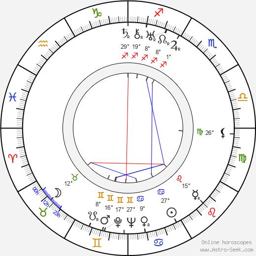 Gregory Stone birth chart, biography, wikipedia 2020, 2021
