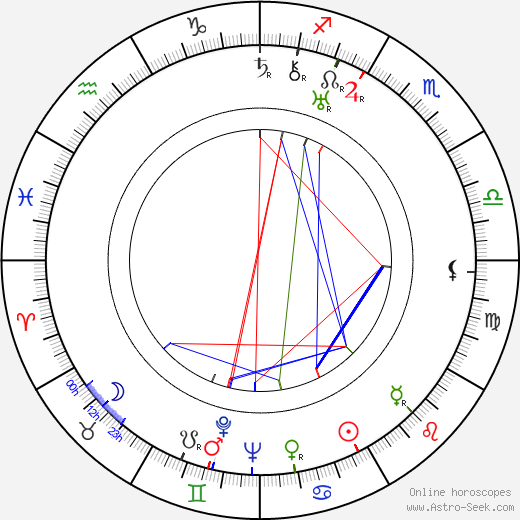 Gregory Stone birth chart, Gregory Stone astro natal horoscope, astrology