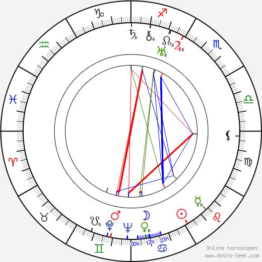 Joseph A. Valentine birth chart, Joseph A. Valentine astro natal horoscope, astrology