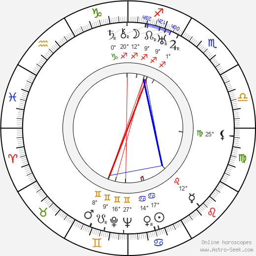 Joseph LaShelle birth chart, biography, wikipedia 2017, 2018