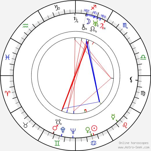 Joseph LaShelle birth chart, Joseph LaShelle astro natal horoscope, astrology