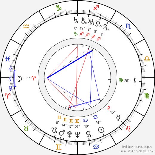 Marcel Dalio birth chart, biography, wikipedia 2019, 2020