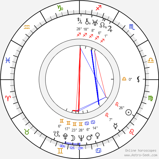 Colleen Moore birth chart, biography, wikipedia 2018, 2019