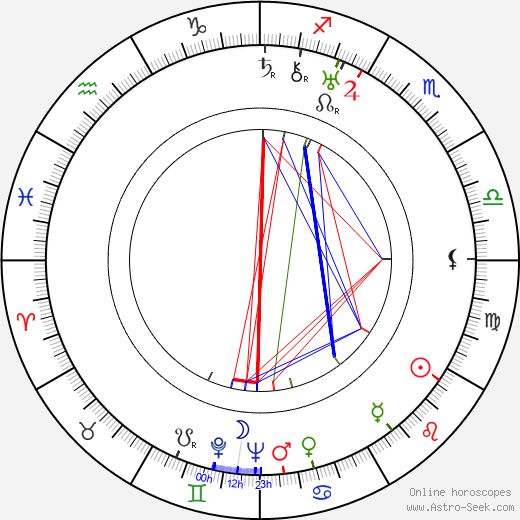 Colleen Moore astro natal birth chart, Colleen Moore horoscope, astrology