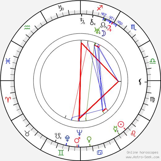 Leonard Buczkowski birth chart, Leonard Buczkowski astro natal horoscope, astrology