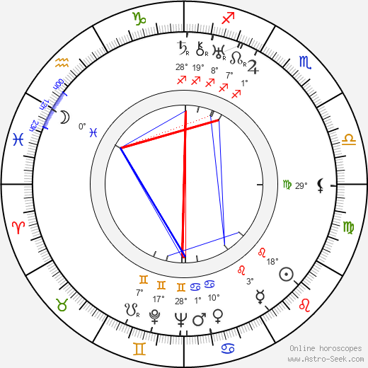 Monroe Owsley birth chart, biography, wikipedia 2020, 2021