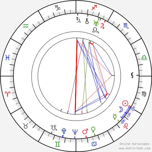 Preston Foster astro natal birth chart, Preston Foster horoscope, astrology