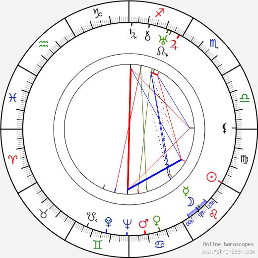 Stanislaw Belski tema natale, oroscopo, Stanislaw Belski oroscopi gratuiti, astrologia