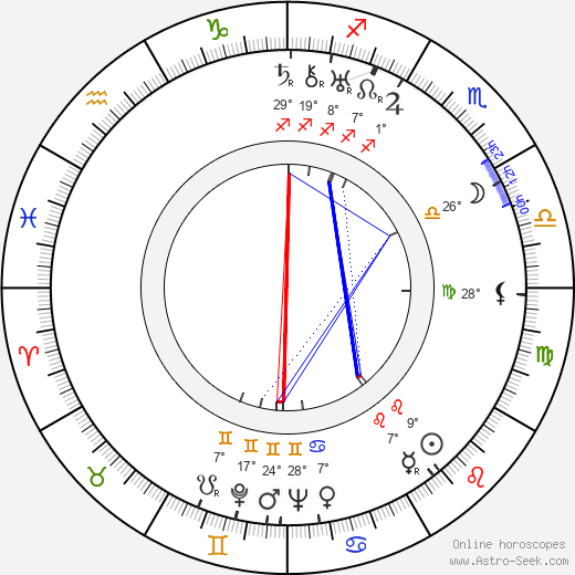 Ted D. McCord birth chart, biography, wikipedia 2019, 2020