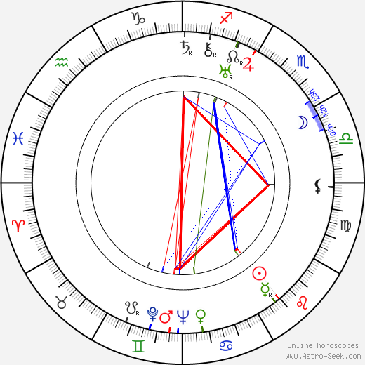 Ted D. McCord astro natal birth chart, Ted D. McCord horoscope, astrology